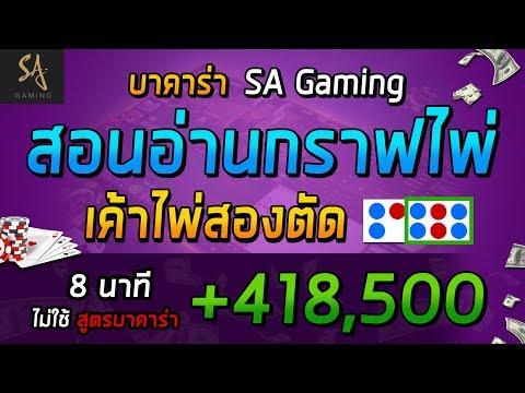 บาคาร่า #สอนอ่านกราฟไพ่ #บาคาร่า SA Gaming +418,500 (ไม่ใช้สูตร)